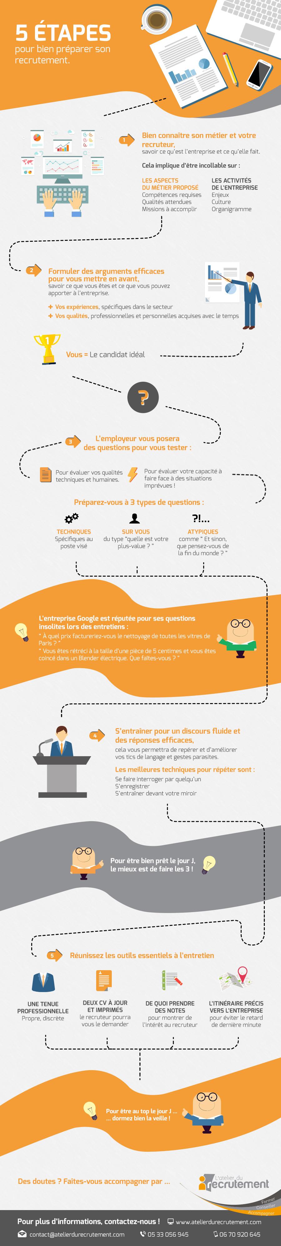 LatelierDuRecrutement_Infographie1